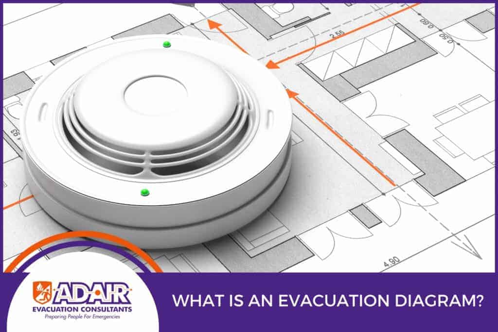 What is an Evacuation Diagram